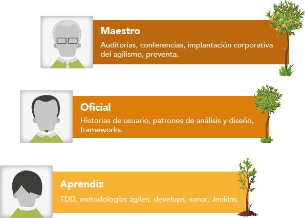 Gardening_Autentia_Org (1)