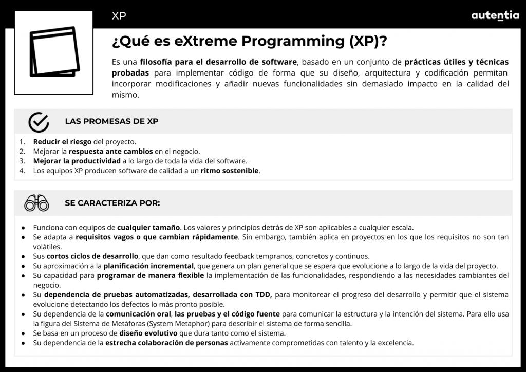 Qué es Extreme programming