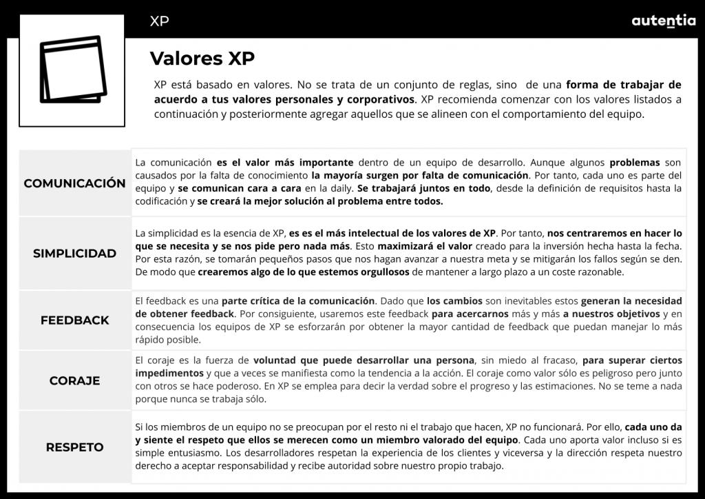 Extreme programming-3-Valores