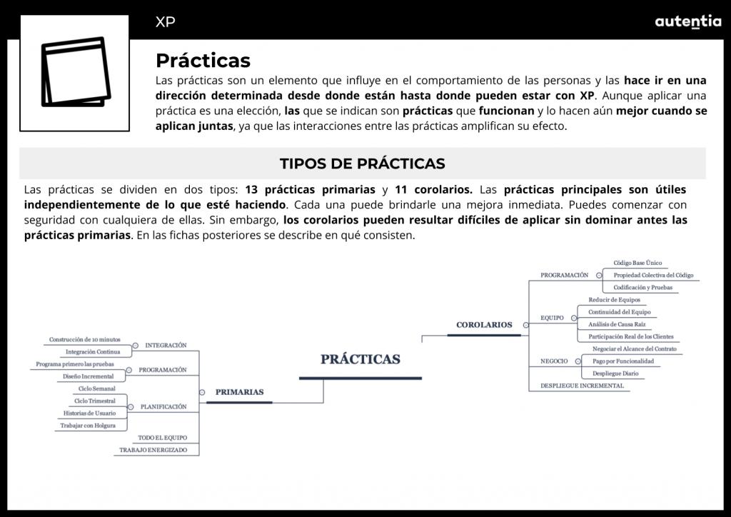 Extreme programming-5-Practicas