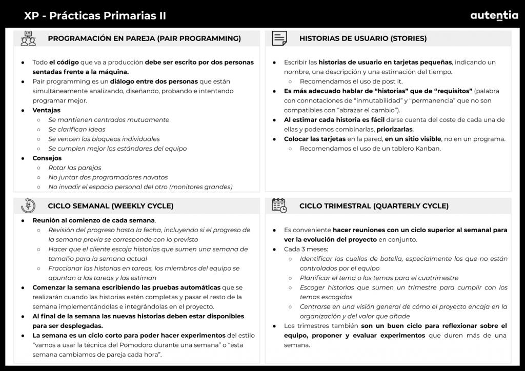 Extreme programming-7-Prácticas Primarias II