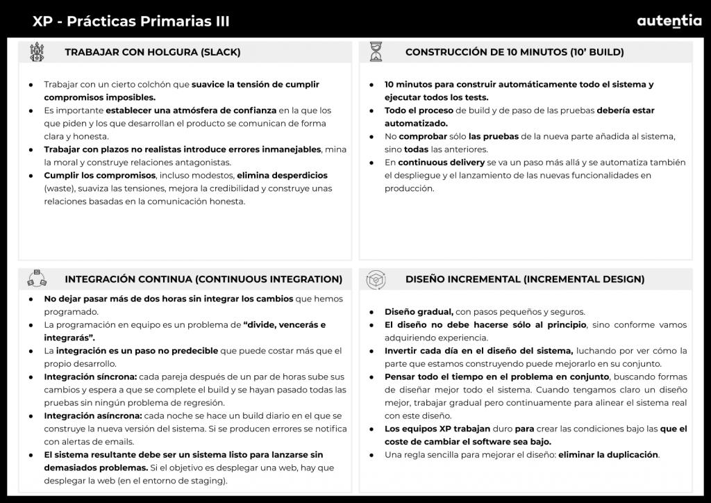 Extreme programming-8-Prácticas Primarias III