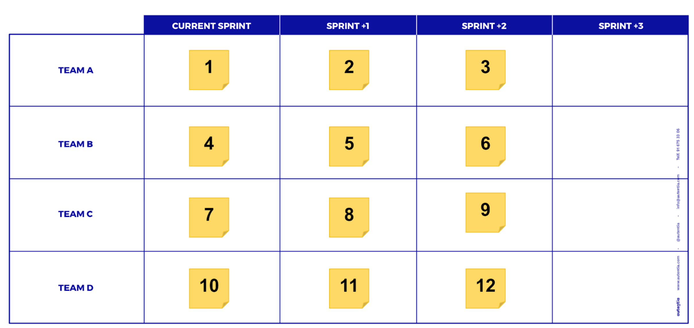 Cross-Team Refinement Board2