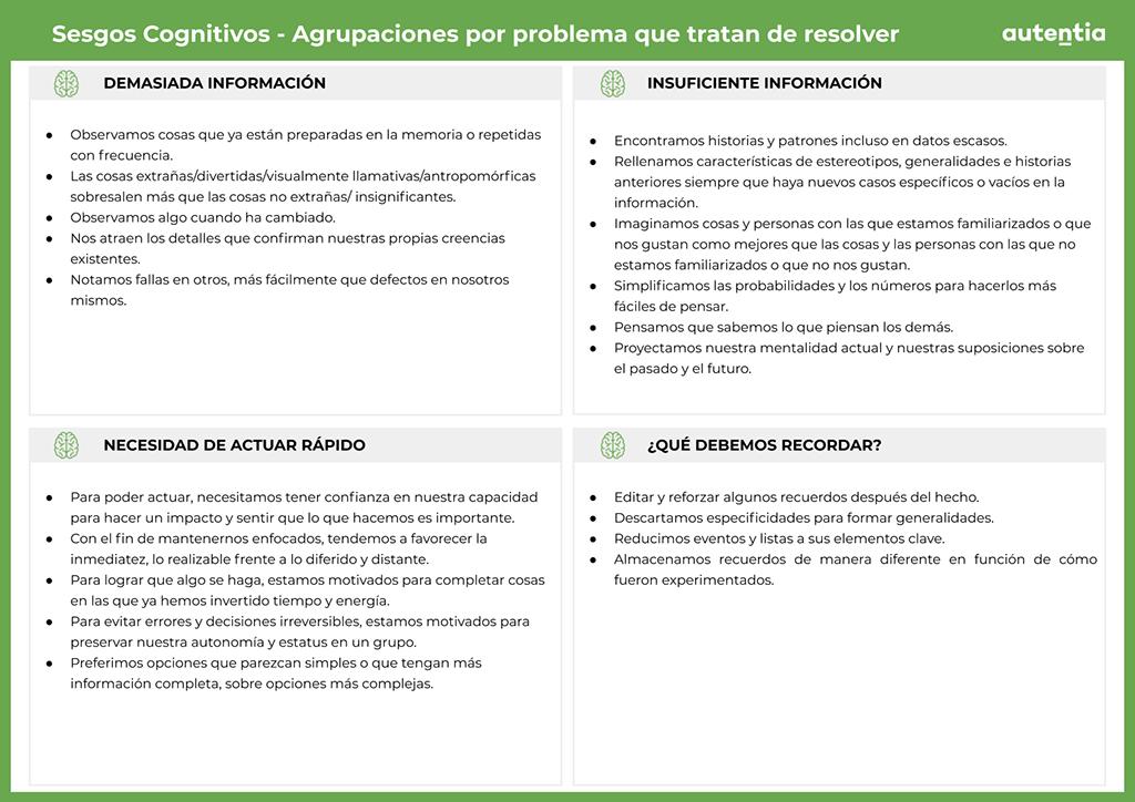 Agrupación-Sesgos-Cognitivos