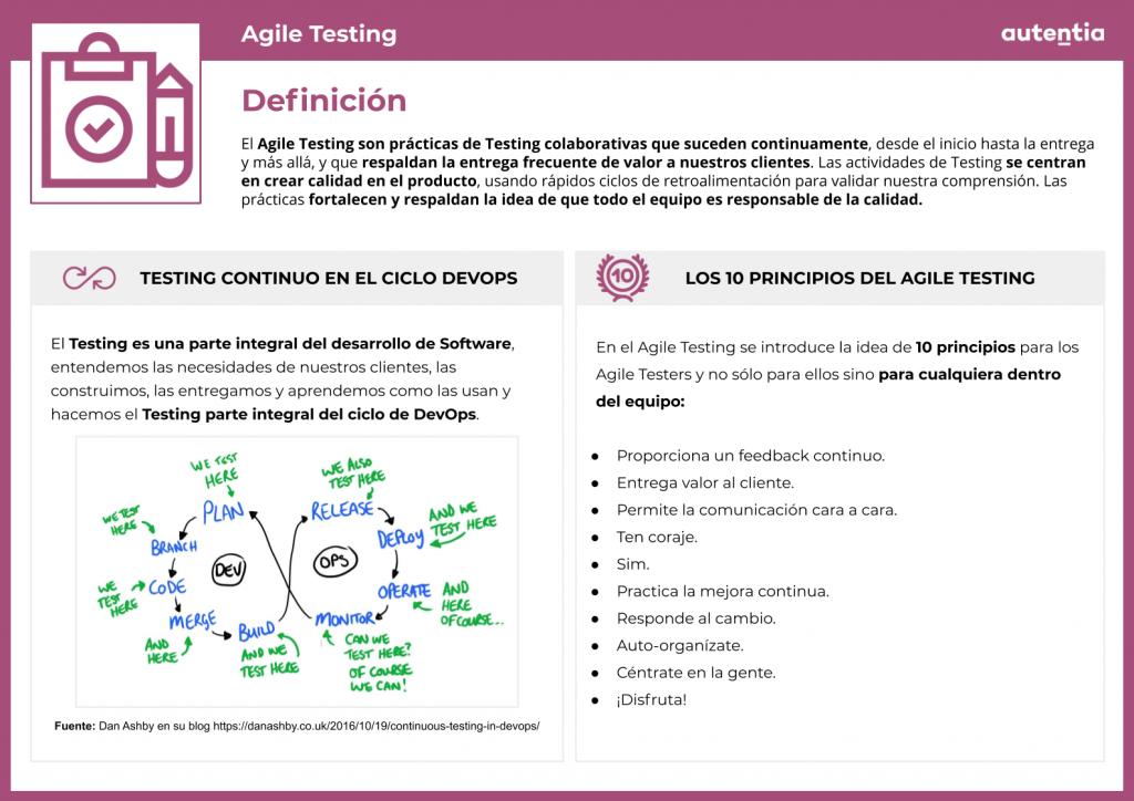 Agile-Testing-Ficha1