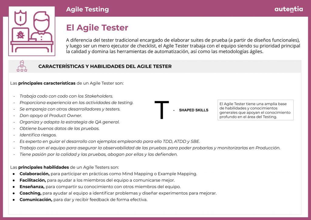 Agile testing: Ficha 9