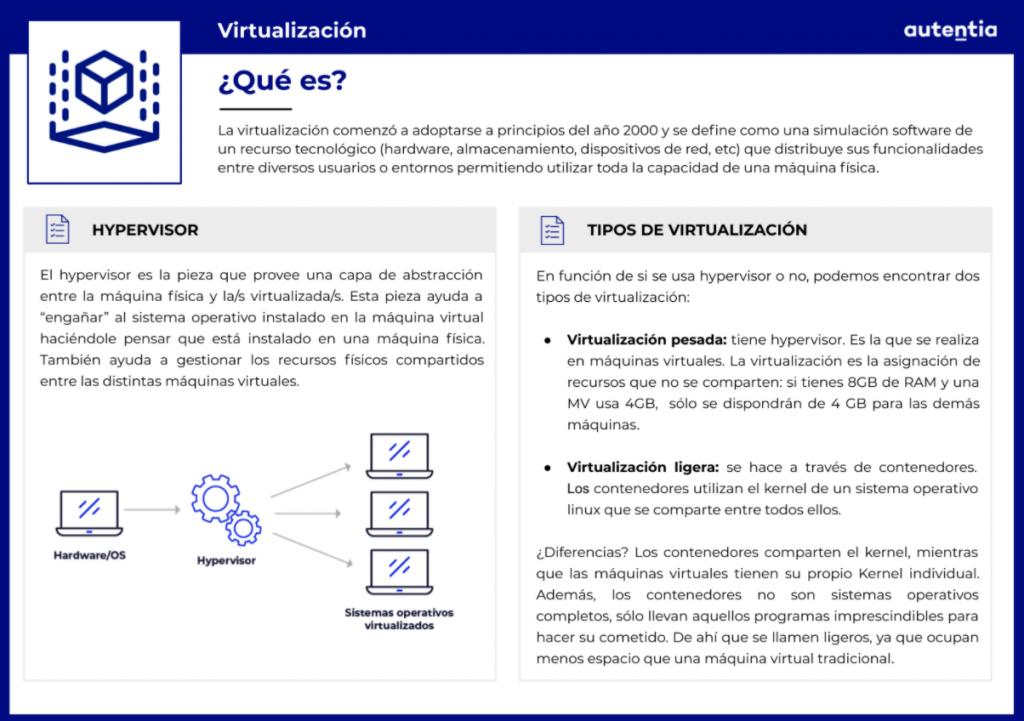 Ficha ¿qué es la Virtualización?