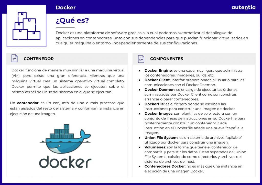 Ficha explicativa de Docker