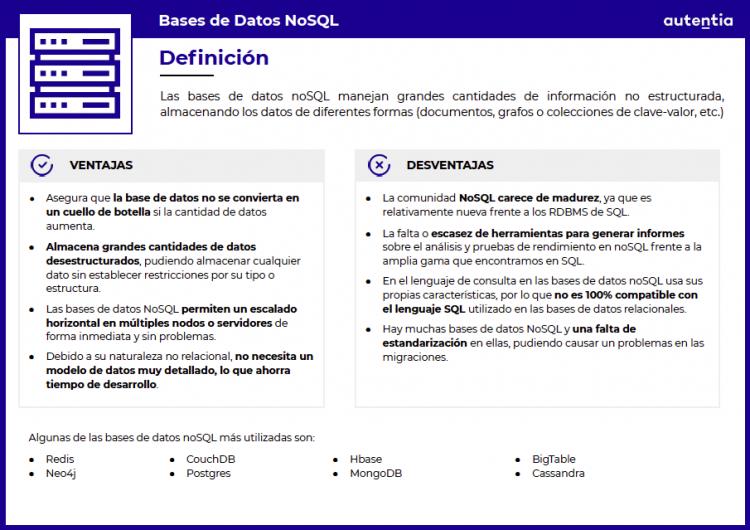 Ficha sobre bases de datos NoSQL. Definición, ventajas y desventajas