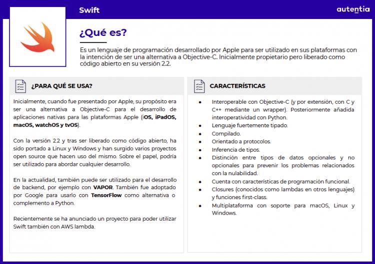 Ficha explicativa de Switf: ¿Qué es? ¿Para qué se usa? ¿Qué características tiene?