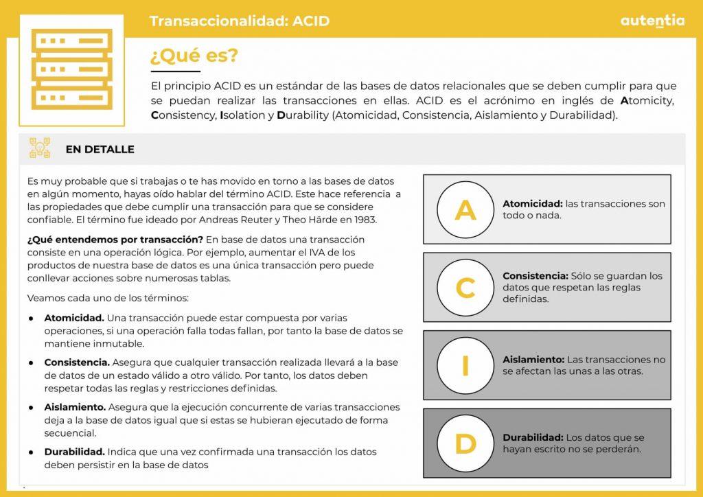 Ficha del patón transaccionalidad: ACID
